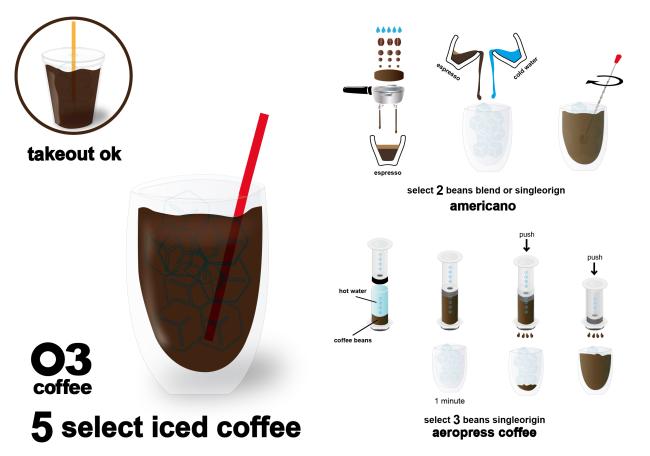 5selecticedcoffee